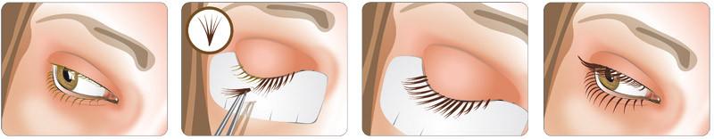 Wimpernverlängerung Flair Lashes